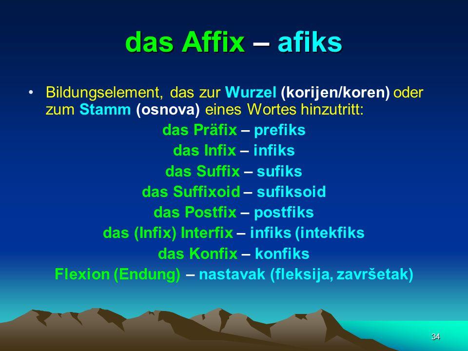 das Affix – afiks Bildungselement, das zur Wurzel (korijen/koren) oder zum Stamm (osnova) eines Wortes hinzutritt: