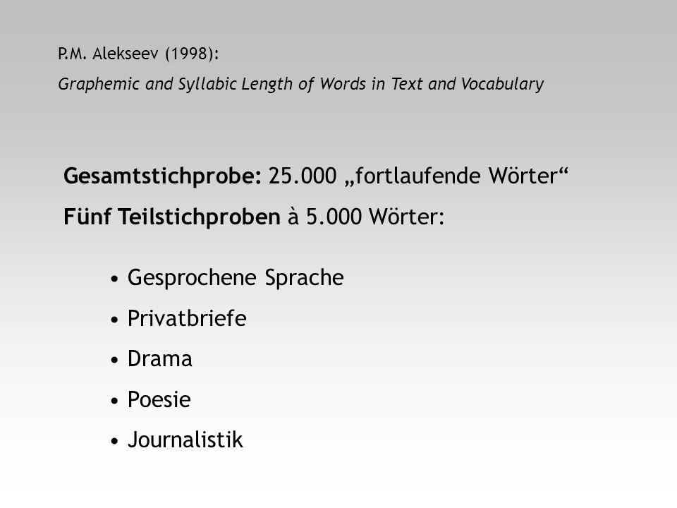 """Gesamtstichprobe: 25.000 """"fortlaufende Wörter"""
