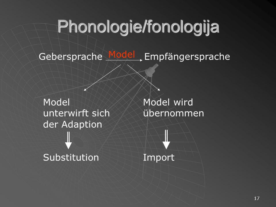 Phonologie/fonologija
