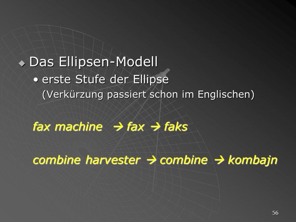 Das Ellipsen-Modell erste Stufe der Ellipse fax machine  fax  faks