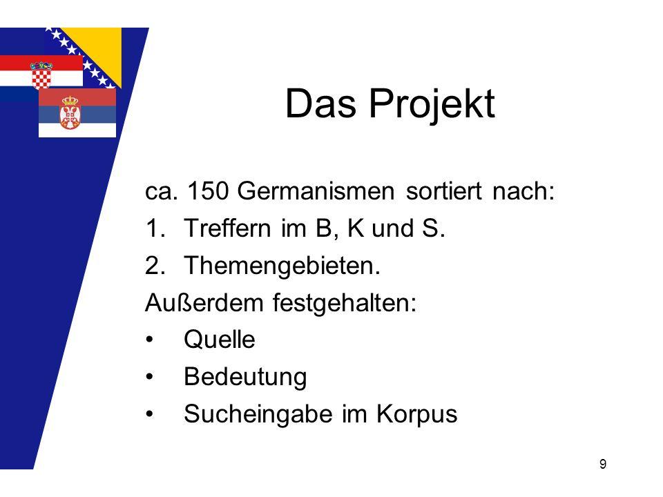Das Projekt ca. 150 Germanismen sortiert nach: Treffern im B, K und S.