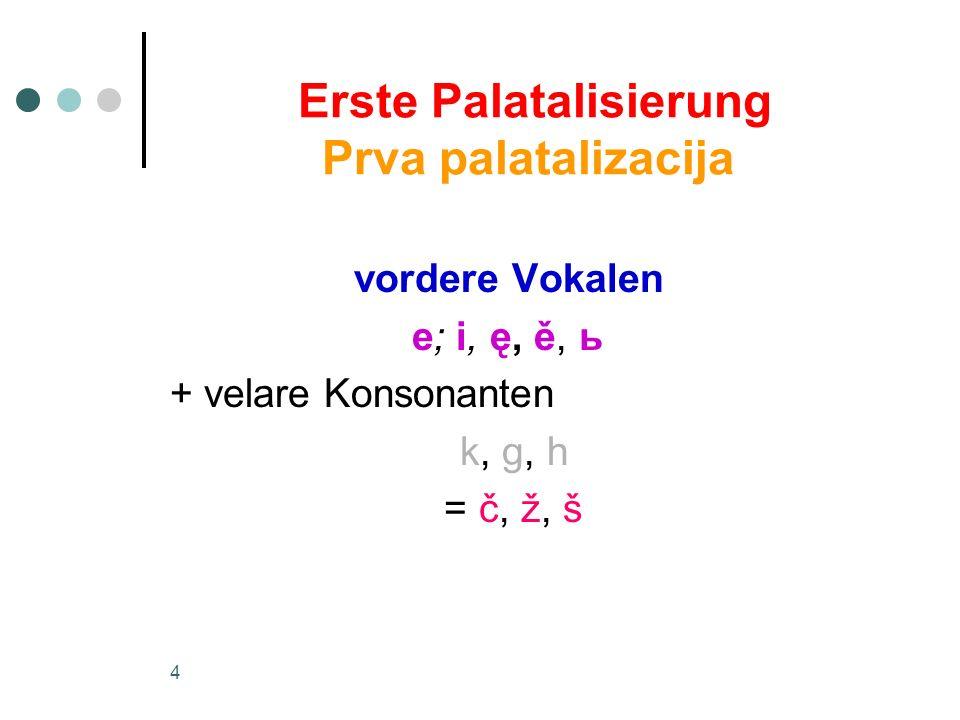Erste Palatalisierung Prva palatalizacija