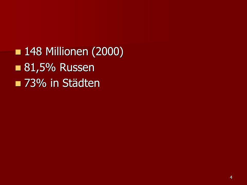 148 Millionen (2000) 81,5% Russen 73% in Städten