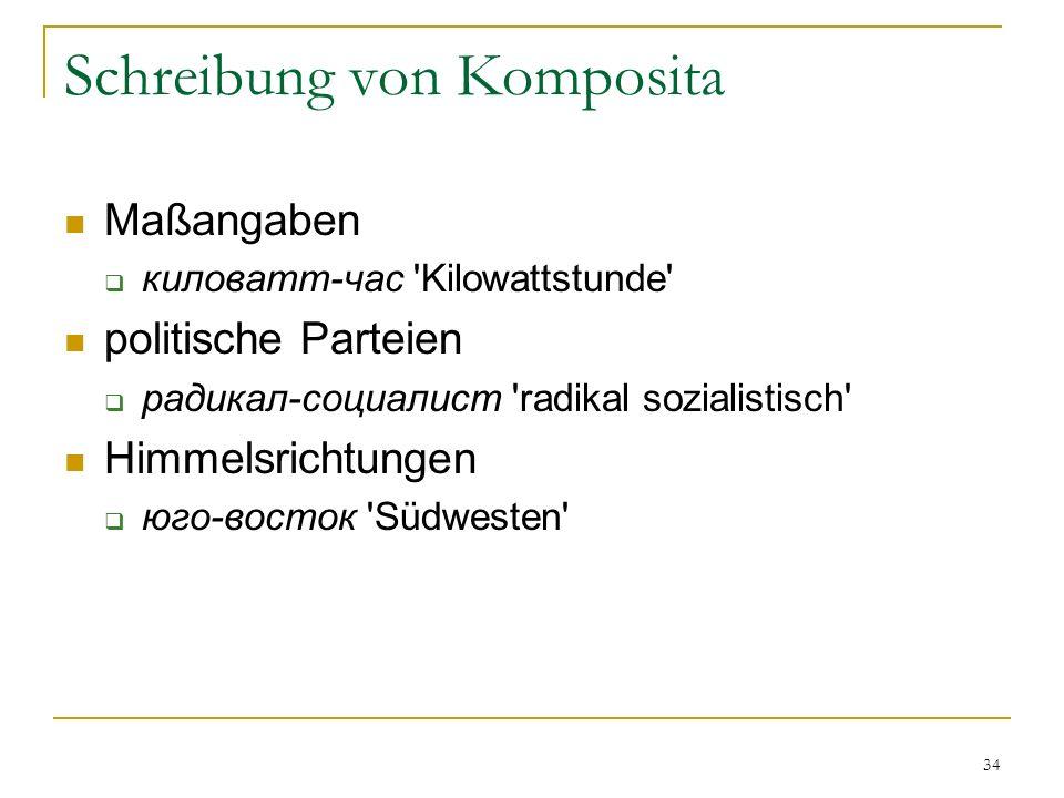Schreibung von Komposita