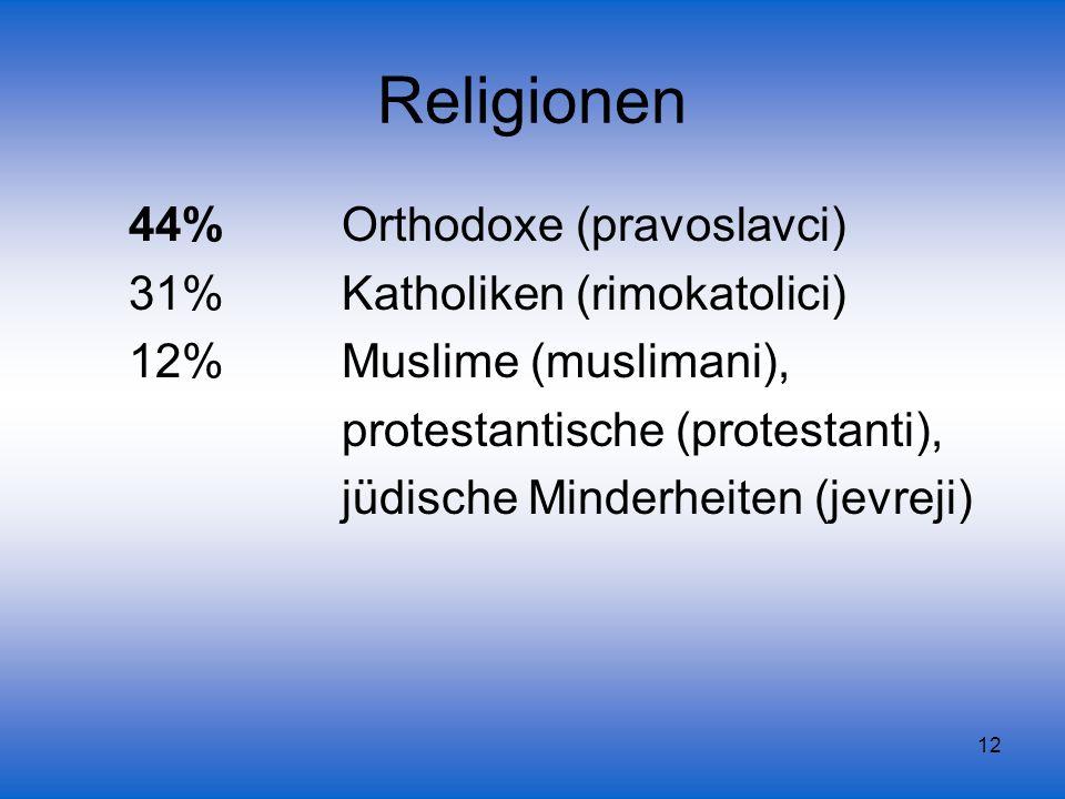 Religionen 44% Orthodoxe (pravoslavci) 31% Katholiken (rimokatolici)