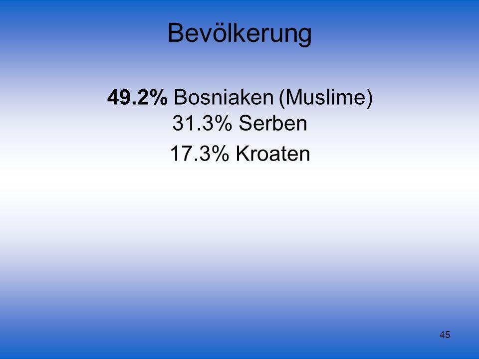 Bevölkerung 49.2% Bosniaken (Muslime) 31.3% Serben 17.3% Kroaten