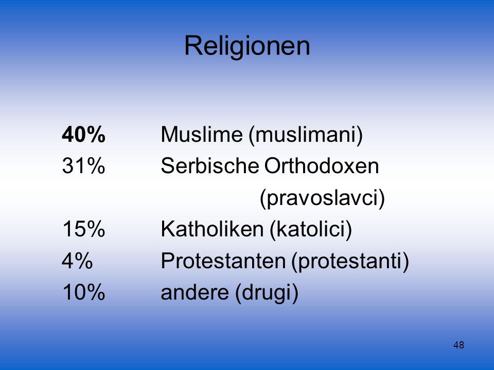 Religionen 40% Muslime (muslimani) 31% Serbische Orthodoxen