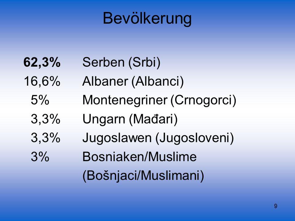 Bevölkerung 62,3% Serben (Srbi) 16,6% Albaner (Albanci)