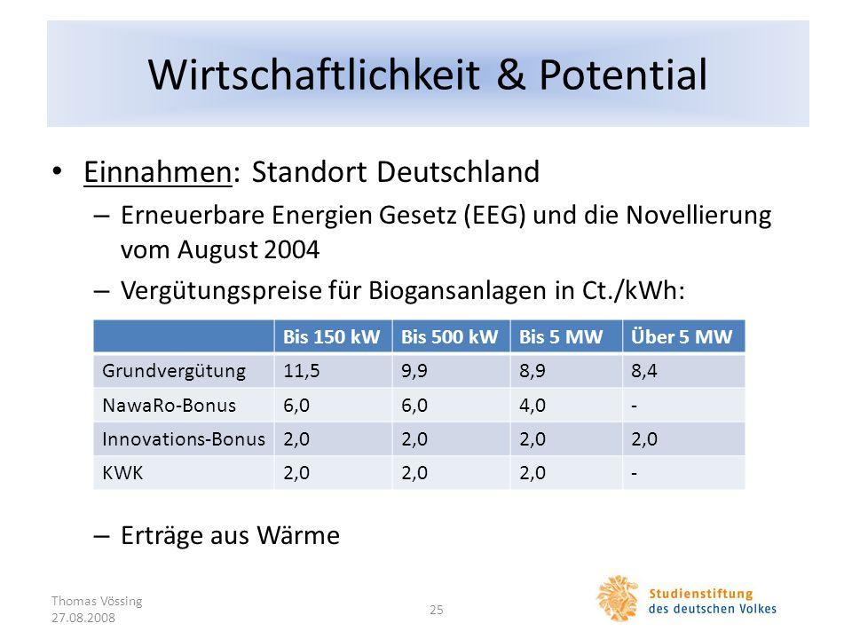 Wirtschaftlichkeit & Potential