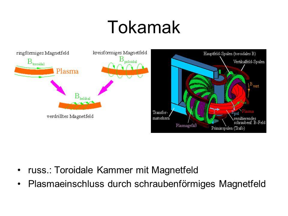 Tokamak russ.: Toroidale Kammer mit Magnetfeld