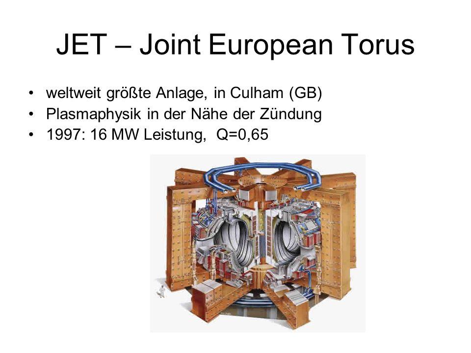 JET – Joint European Torus