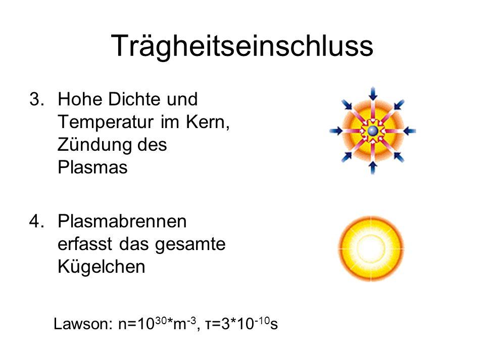 Trägheitseinschluss Hohe Dichte und Temperatur im Kern, Zündung des Plasmas. Plasmabrennen erfasst das gesamte Kügelchen.
