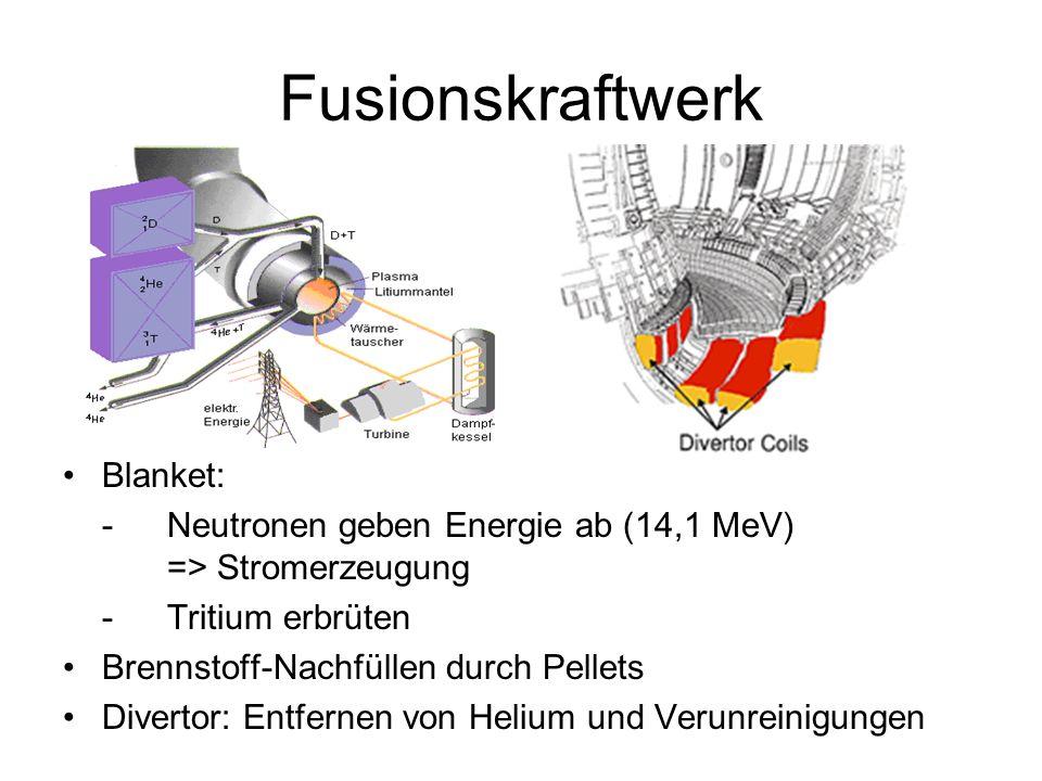 Fusionskraftwerk Blanket: