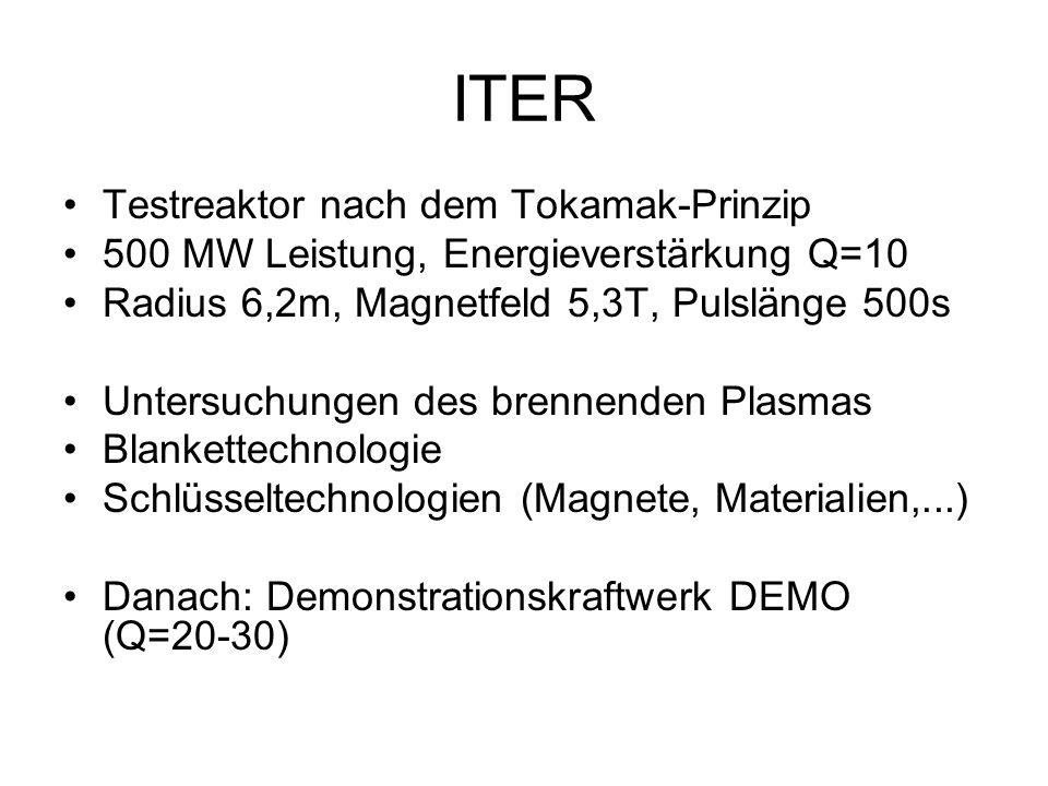 ITER Testreaktor nach dem Tokamak-Prinzip
