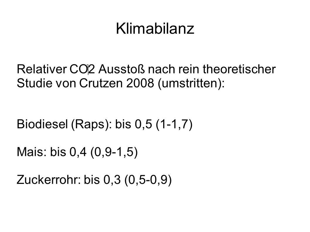 Klimabilanz Relativer CO2 Ausstoß nach rein theoretischer Studie von Crutzen 2008 (umstritten): Biodiesel (Raps): bis 0,5 (1-1,7)