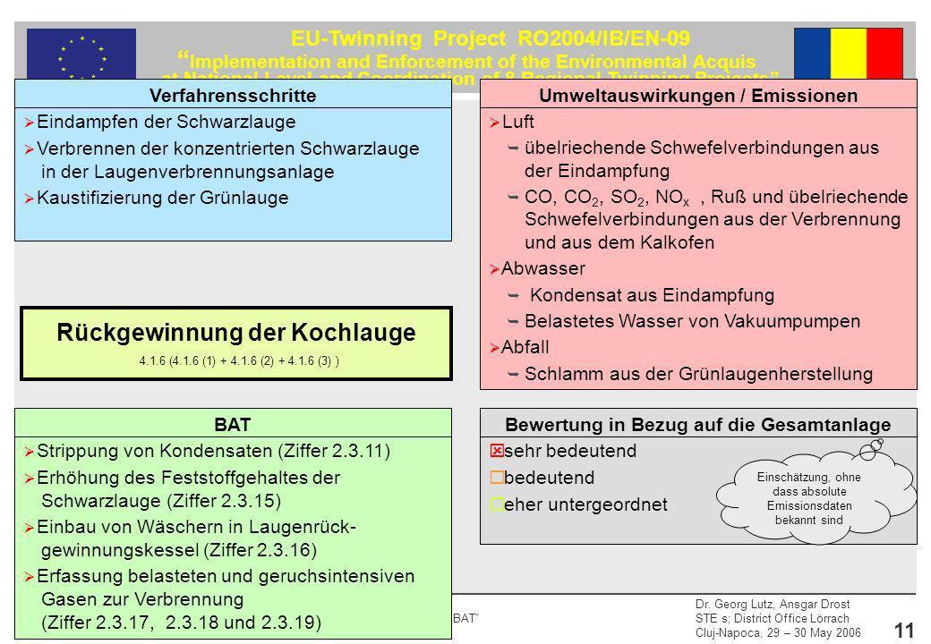 Rückgewinnung der Kochlauge 4.1.6 (4.1.6 (1) + 4.1.6 (2) + 4.1.6 (3) )