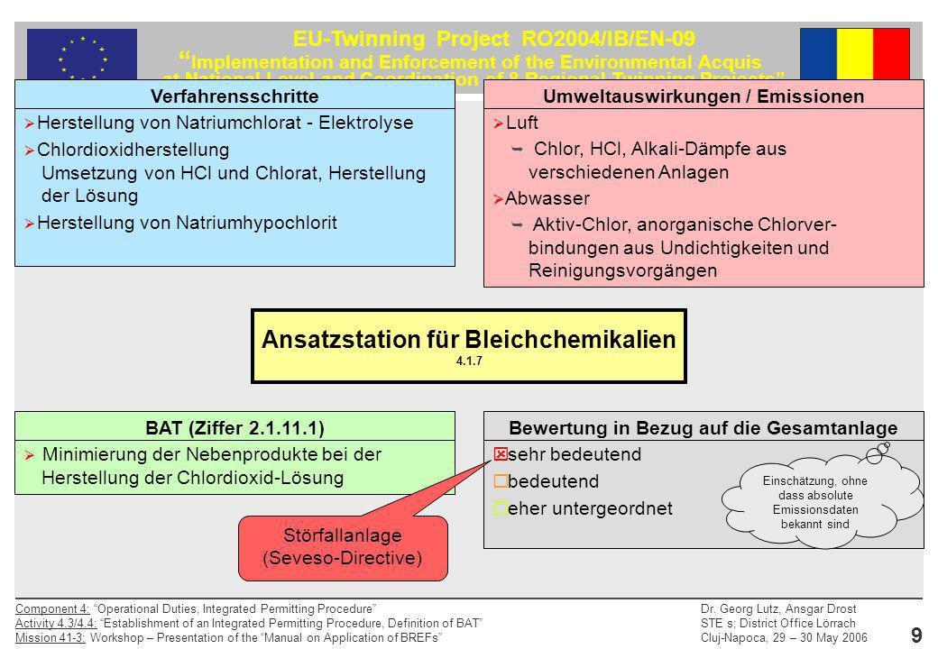Ansatzstation für Bleichchemikalien 4.1.7