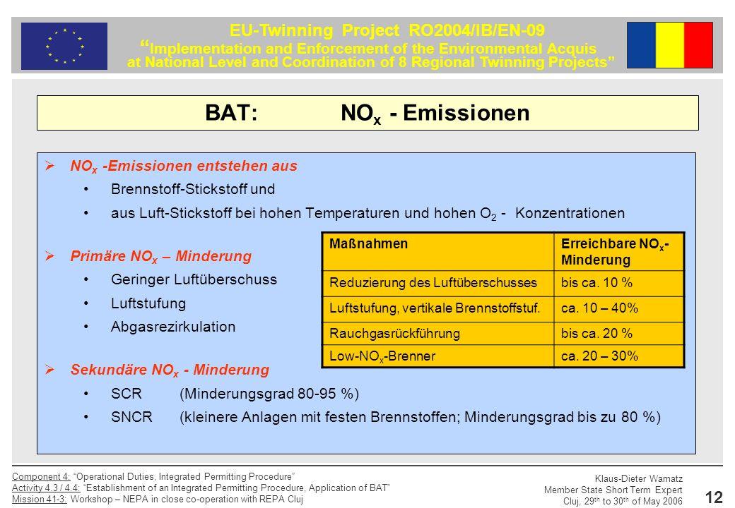 BAT: NOx - Emissionen NOx -Emissionen entstehen aus