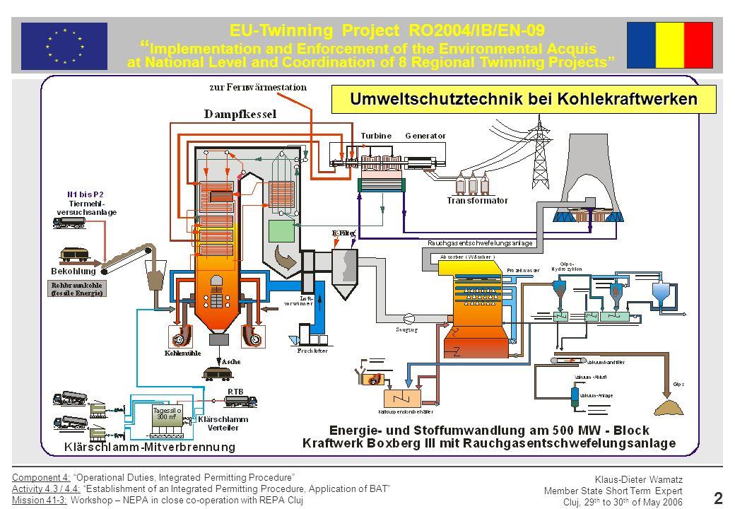 Umweltschutztechnik bei Kohlekraftwerken