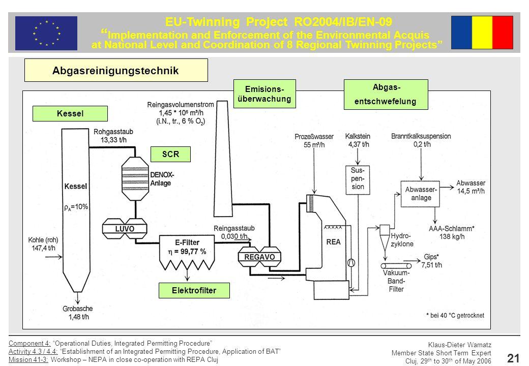 Abgasreinigungstechnik