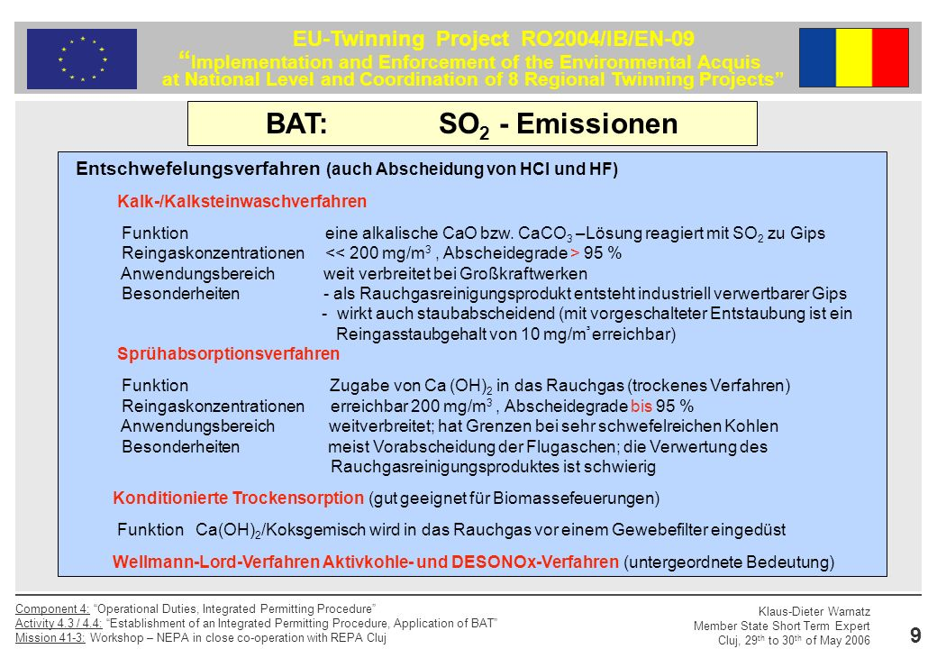 BAT: SO2 - Emissionen