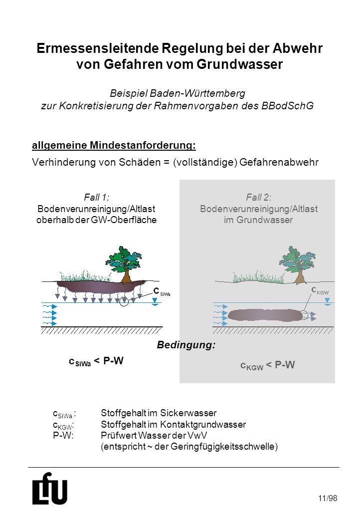 Ermessensleitende Regelung bei der Abwehr von Gefahren vom Grundwasser