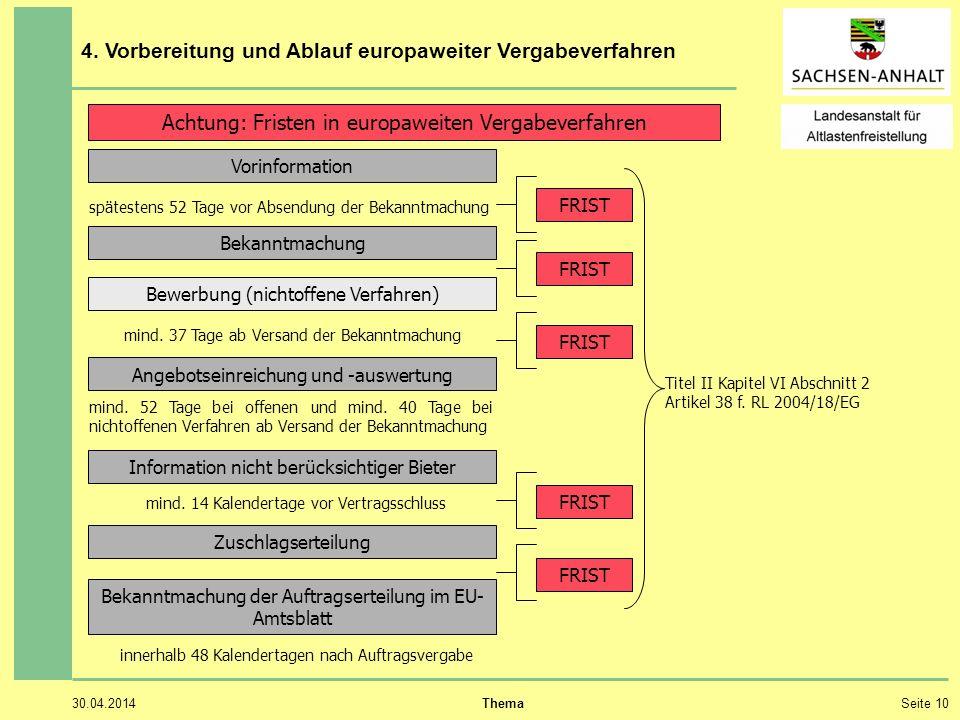 4. Vorbereitung und Ablauf europaweiter Vergabeverfahren