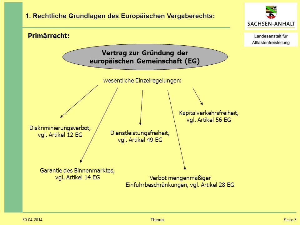 Vertrag zur Gründung der europäischen Gemeinschaft (EG)