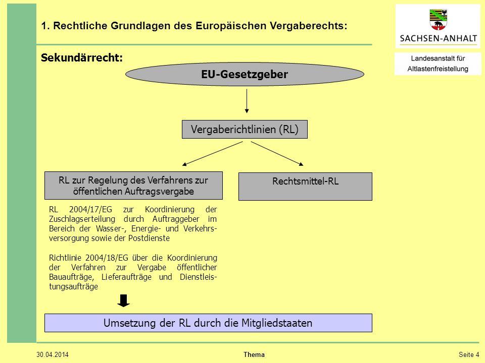1. Rechtliche Grundlagen des Europäischen Vergaberechts: