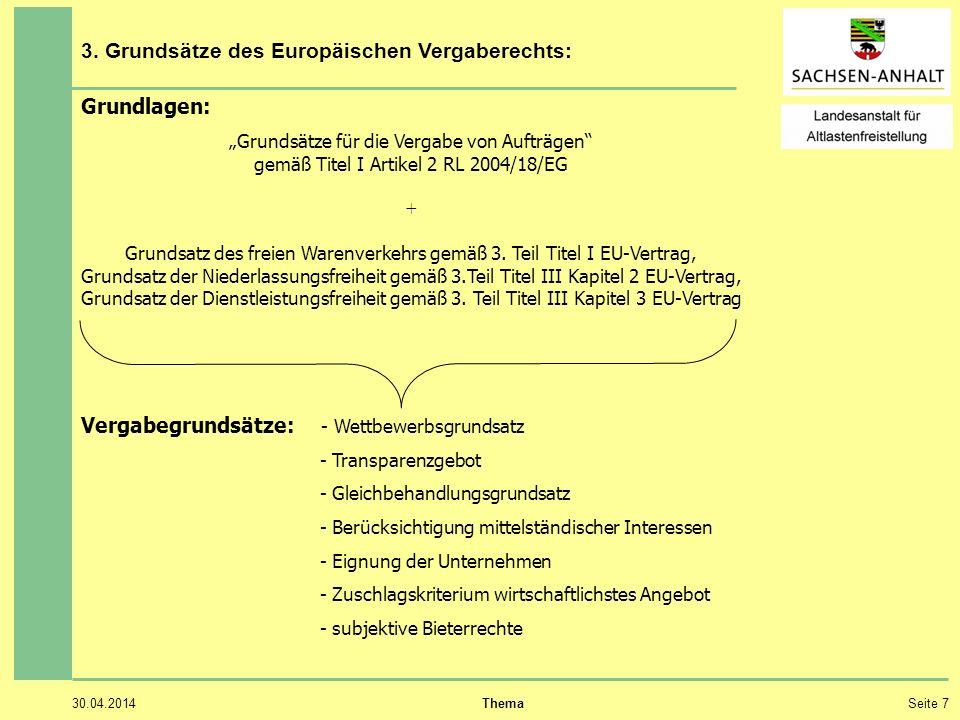 3. Grundsätze des Europäischen Vergaberechts: