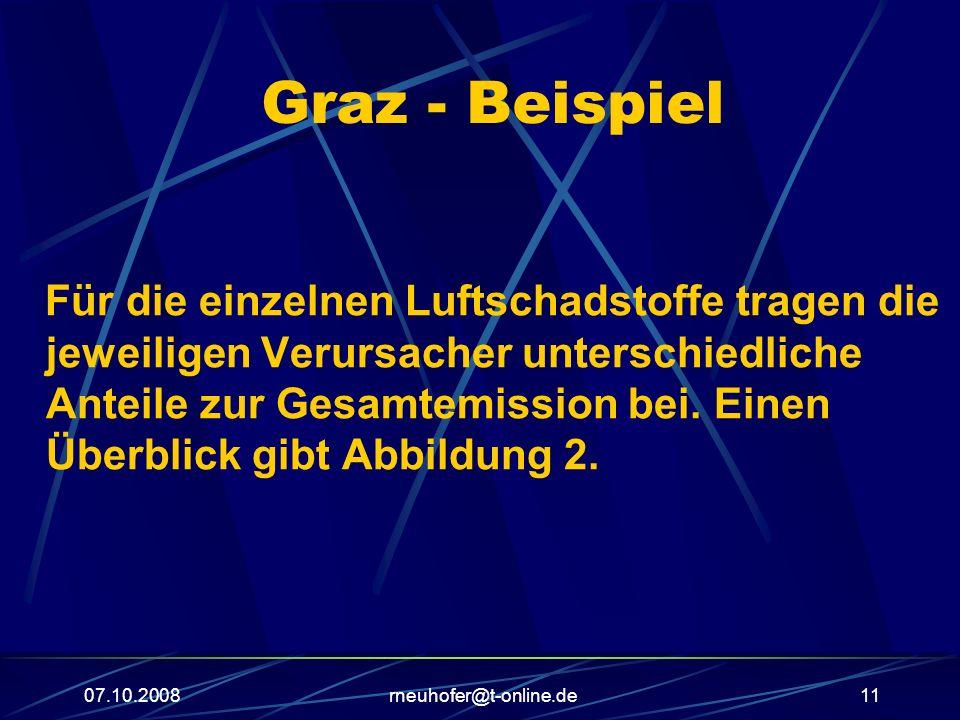 Graz - Beispiel