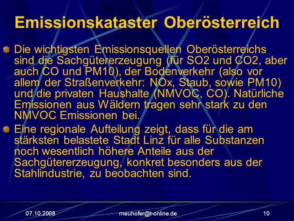 Emissionskataster Oberösterreich
