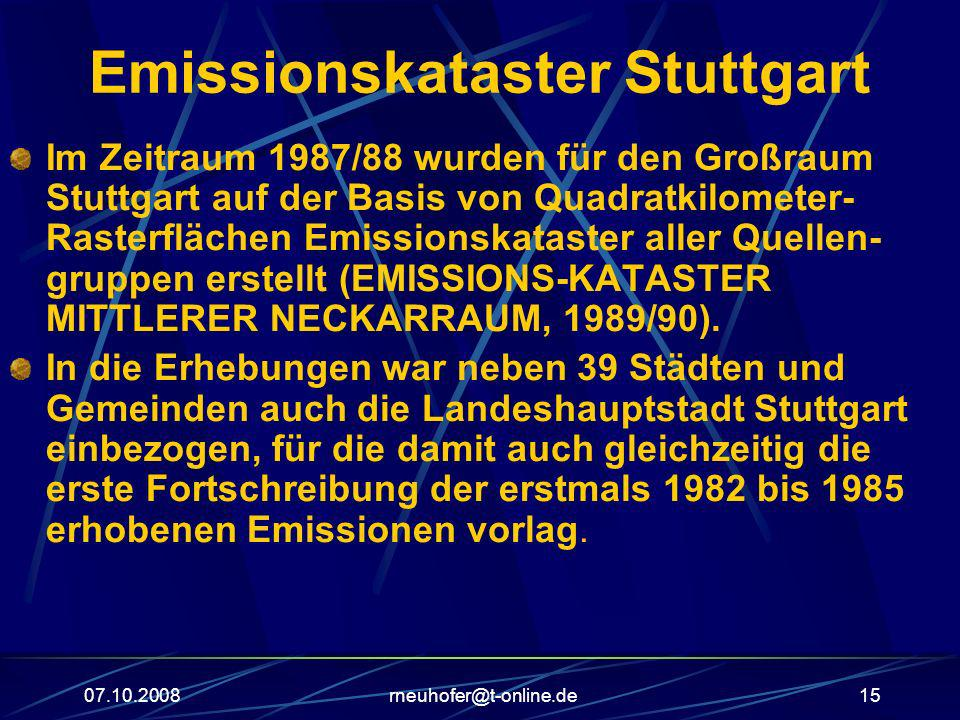 Emissionskataster Stuttgart