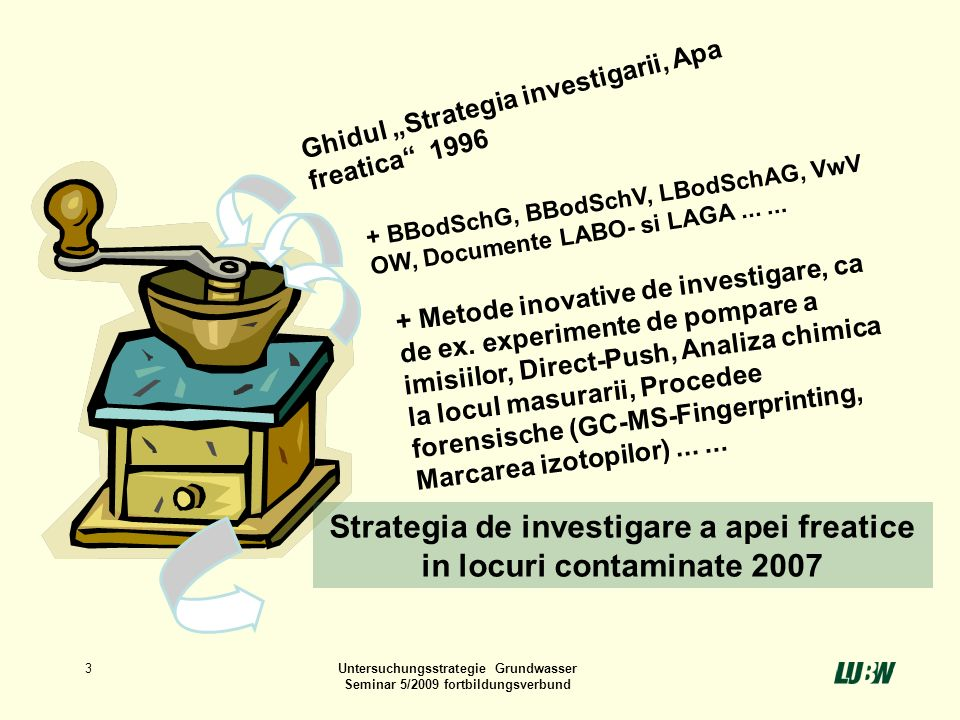 Strategia de investigare a apei freatice in locuri contaminate 2007