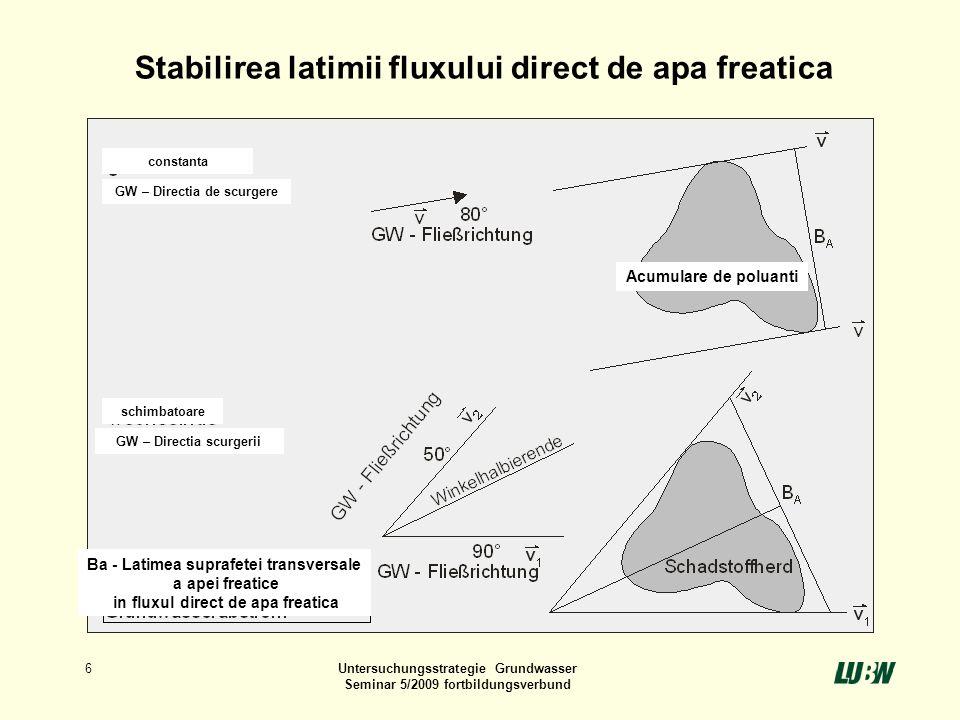 Stabilirea latimii fluxului direct de apa freatica