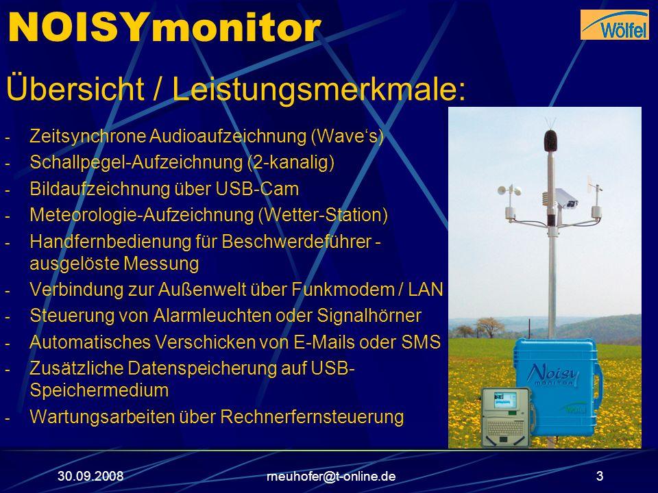 NOISYmonitor Übersicht / Leistungsmerkmale: