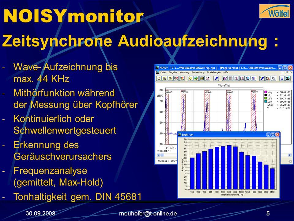 NOISYmonitor Zeitsynchrone Audioaufzeichnung :