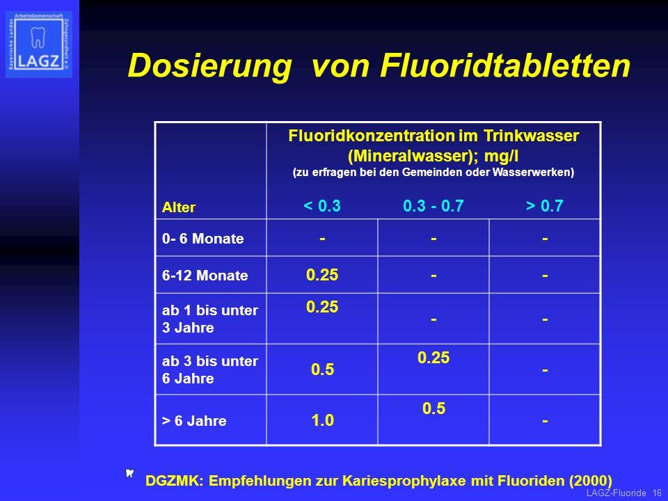 Dosierung von Fluoridtabletten