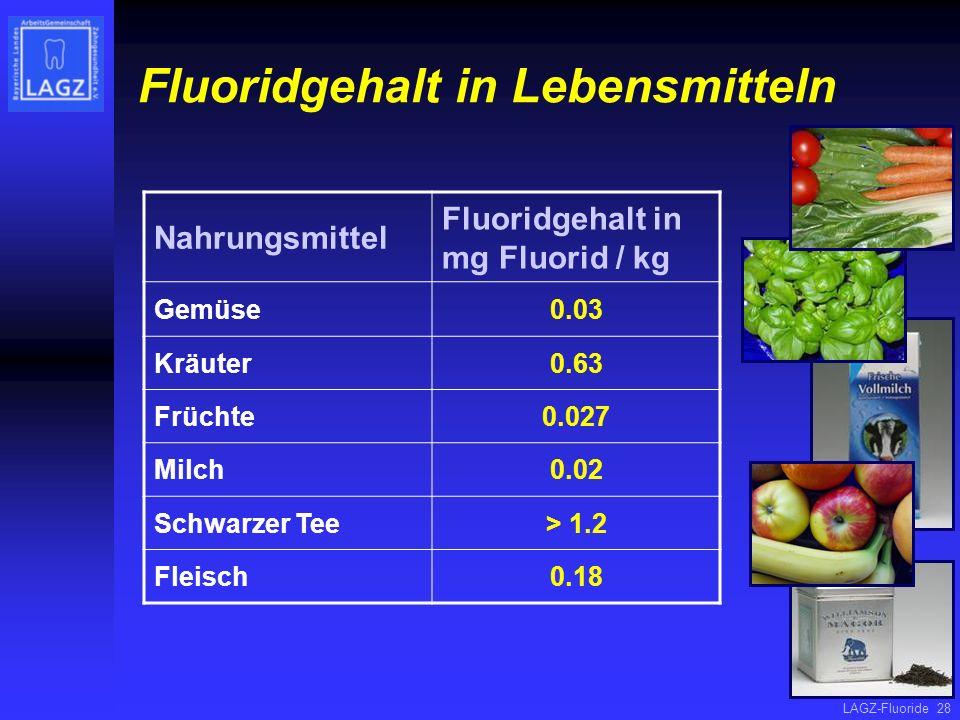 Fluoridgehalt in Lebensmitteln