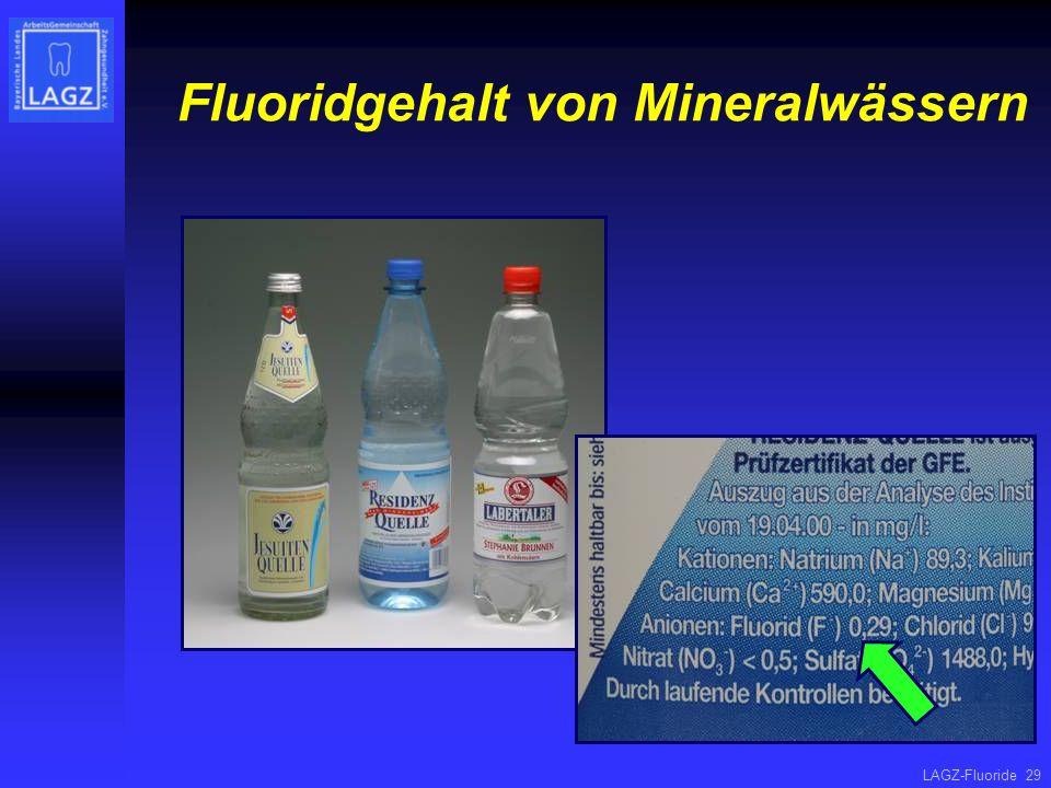 Fluoridgehalt von Mineralwässern