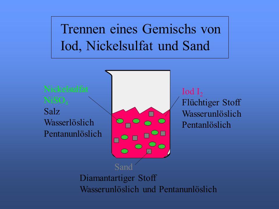 Trennen eines Gemischs von Iod, Nickelsulfat und Sand