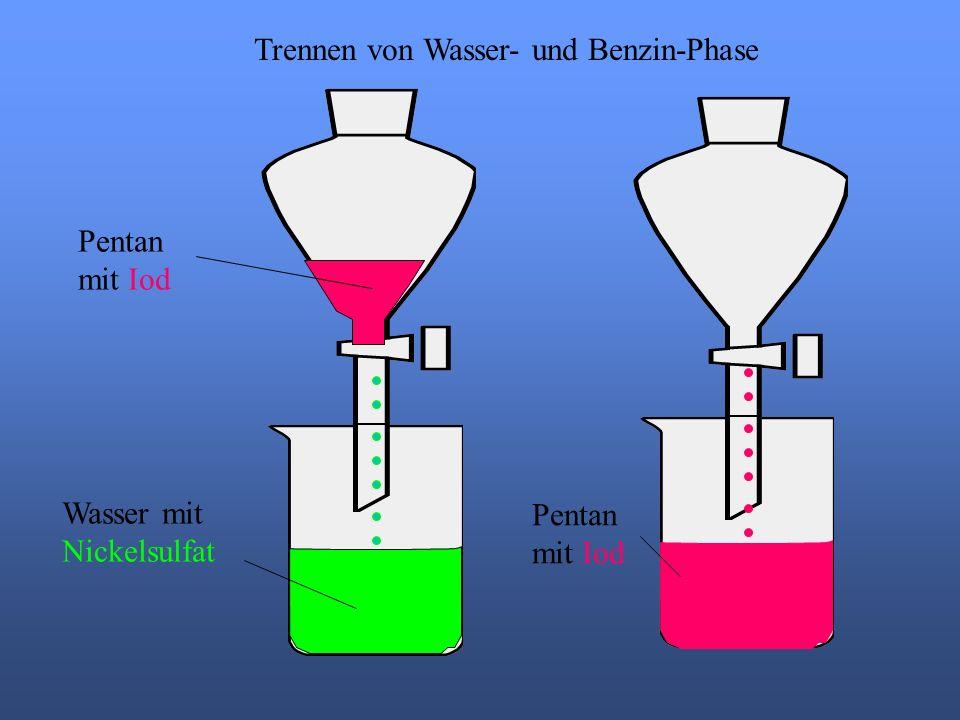 Trennen von Wasser- und Benzin-Phase