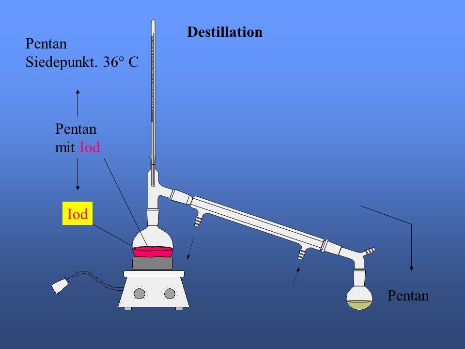 Destillation Pentan Siedepunkt. 36° C Pentan mit Iod Iod Pentan