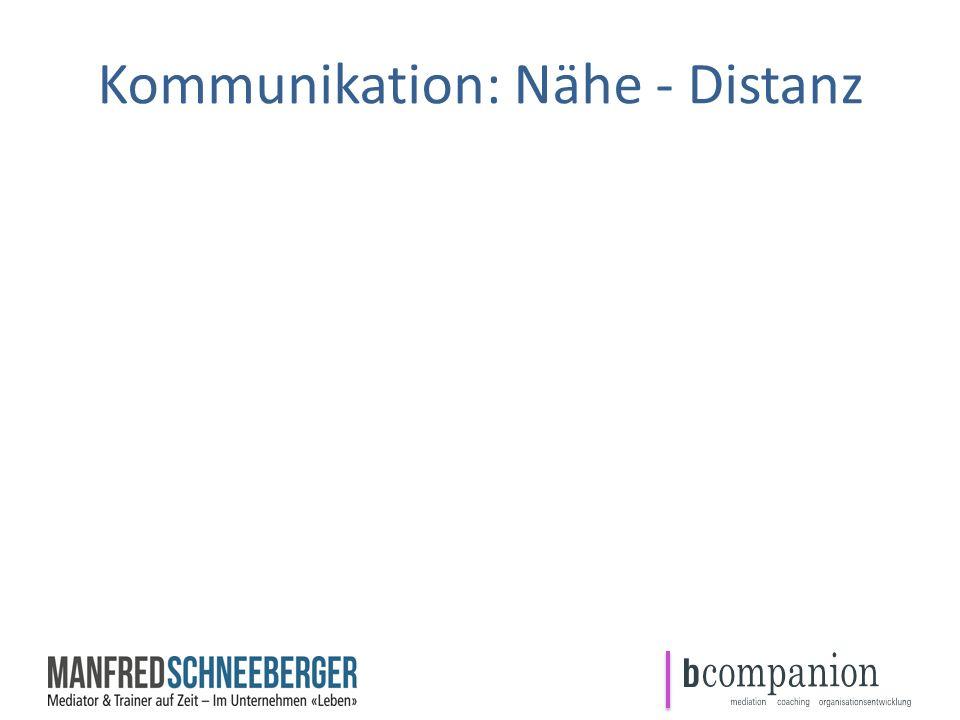 Kommunikation: Nähe - Distanz