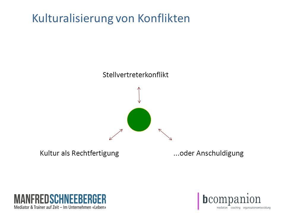 Kulturalisierung von Konflikten
