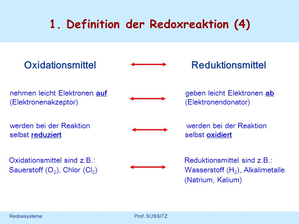 1. Definition der Redoxreaktion (4)