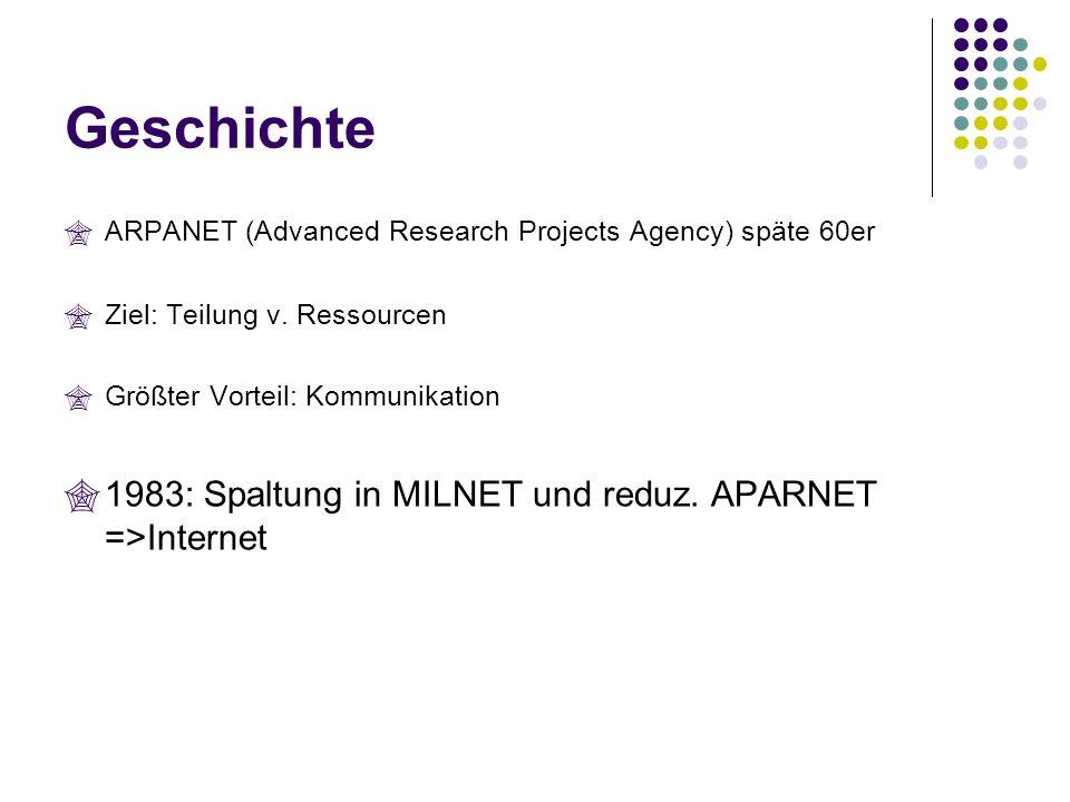 Geschichte 1983: Spaltung in MILNET und reduz. APARNET =>Internet