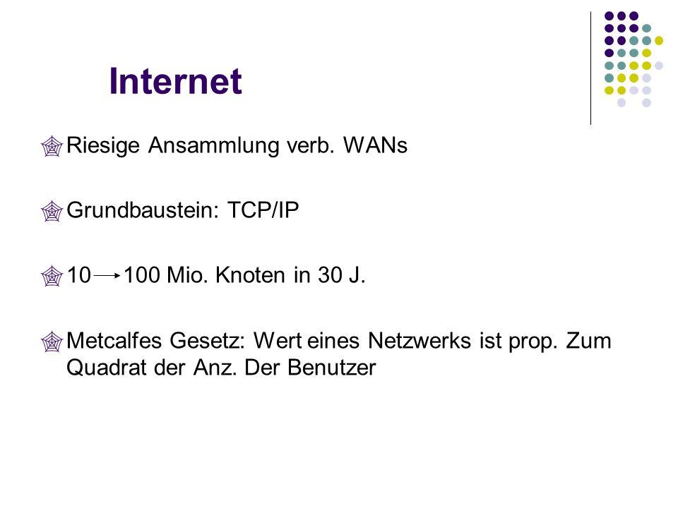 Internet Riesige Ansammlung verb. WANs Grundbaustein: TCP/IP