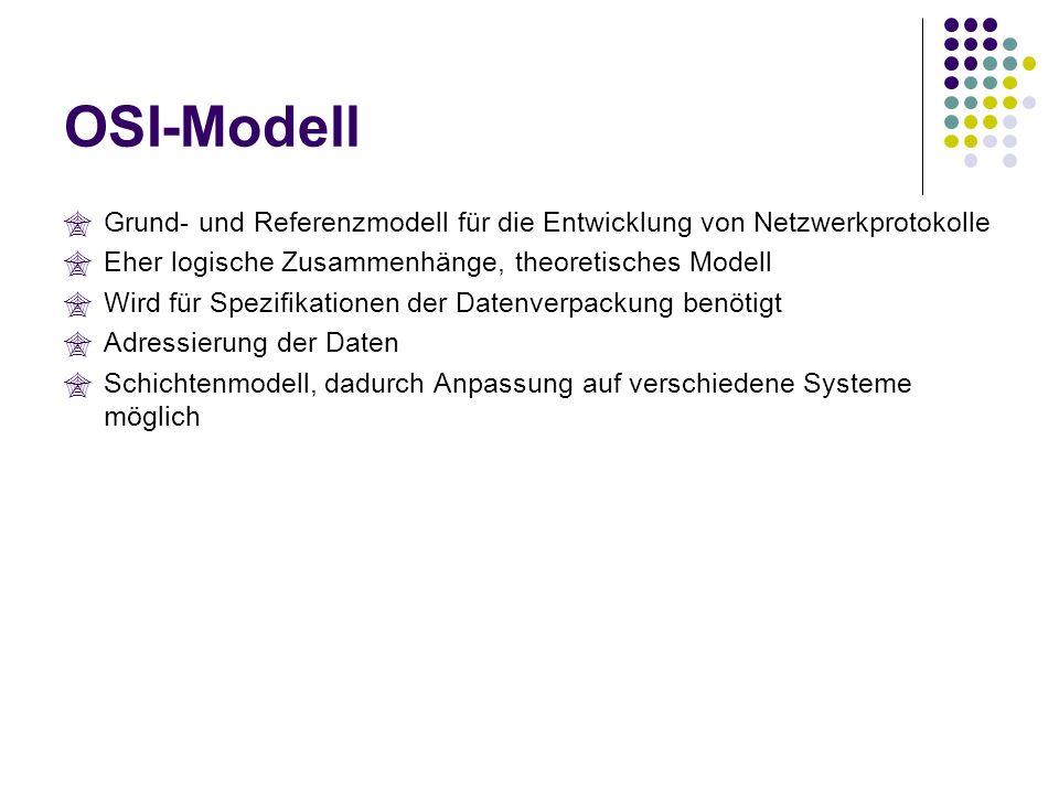 OSI-Modell Grund- und Referenzmodell für die Entwicklung von Netzwerkprotokolle. Eher logische Zusammenhänge, theoretisches Modell.