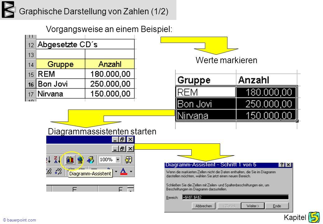 Niedlich Bereich Von ähnlichen Zahlen Arbeitsblatt Fotos - Super ...
